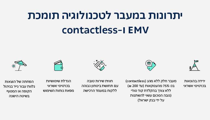 יתרונות מעבר לתקן EMV