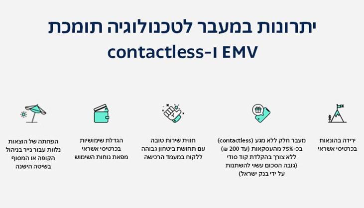 יתרונות - מעבר ל-EMV
